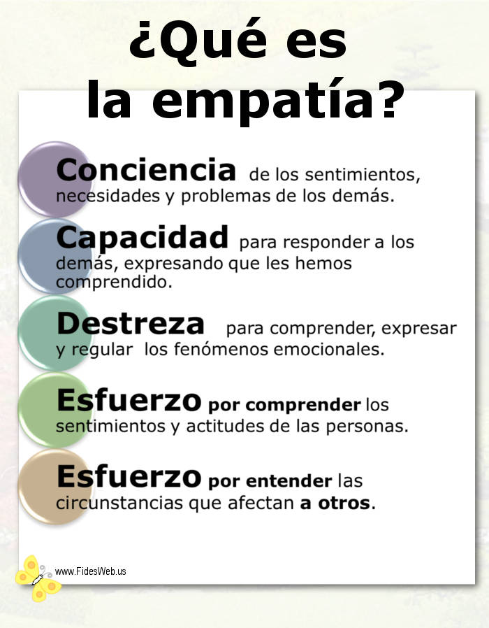 que-es-empatia