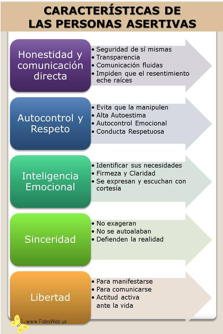 asertividad-infografia