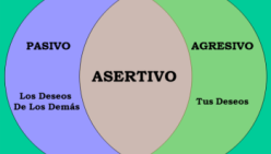 diagrama-de-asertividad